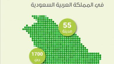 Photo of تغطي خدمة شركة الراحة أكثر من 55 مدينة ومحافظة وأكثر من 1700 حيّ في المملكة العربية السعودية…